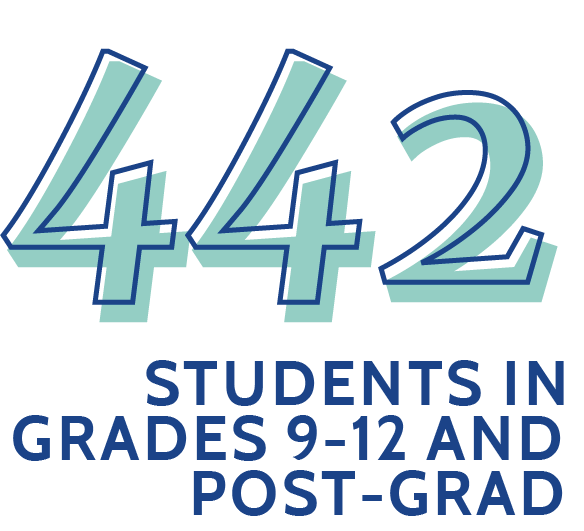 442 students in grades 9-12 and post-grad